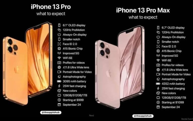 iphone-13-pro-max-nouveautes-prix-768x48